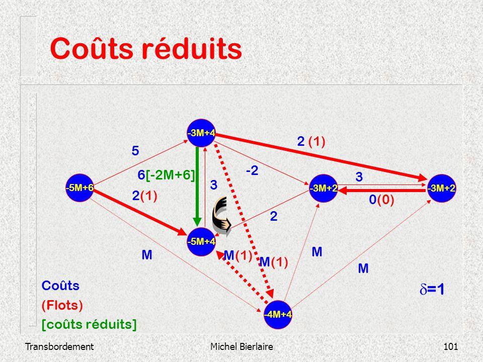 Coûts réduits d=1 2 (1) 5 -2 6[-2M+6] 3 3 2(1) 0(0) 2 M M M(1) M(1) M